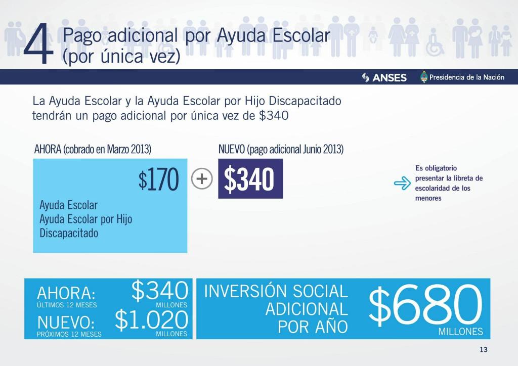 Más protección social: AUH y asignaciones   Cristina Fernandez de