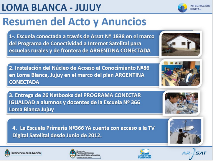 Argentina Conectada: Jujuy