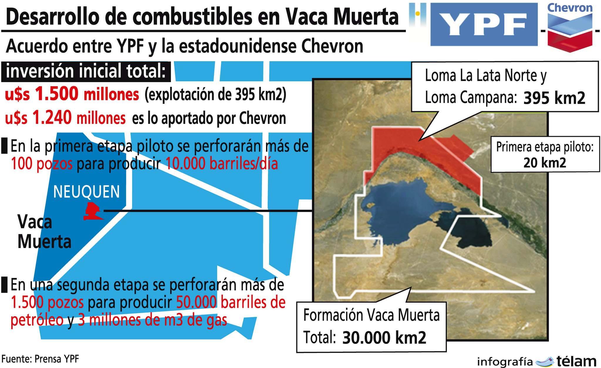 info_Vaca_Muerta_82433
