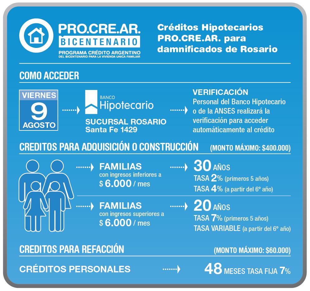 Créditos Hipotecarios PRO.CRE.AR para damnificados de Rosario