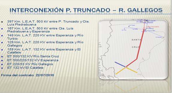 Interconexión P. Truncado - R. Gallegos