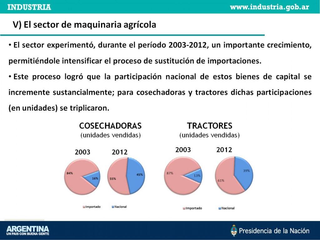 El sector de maquinaria agrícola