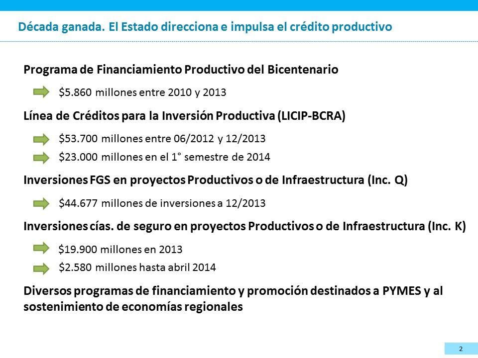 Ahora voy a leer las cifras para que no equivocarme: Programa de Financiamiento Productivo del Bicentenario