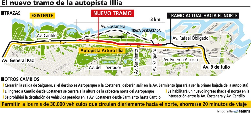 Acto de inauguración de la extensión de la Autopista Arturo Illia