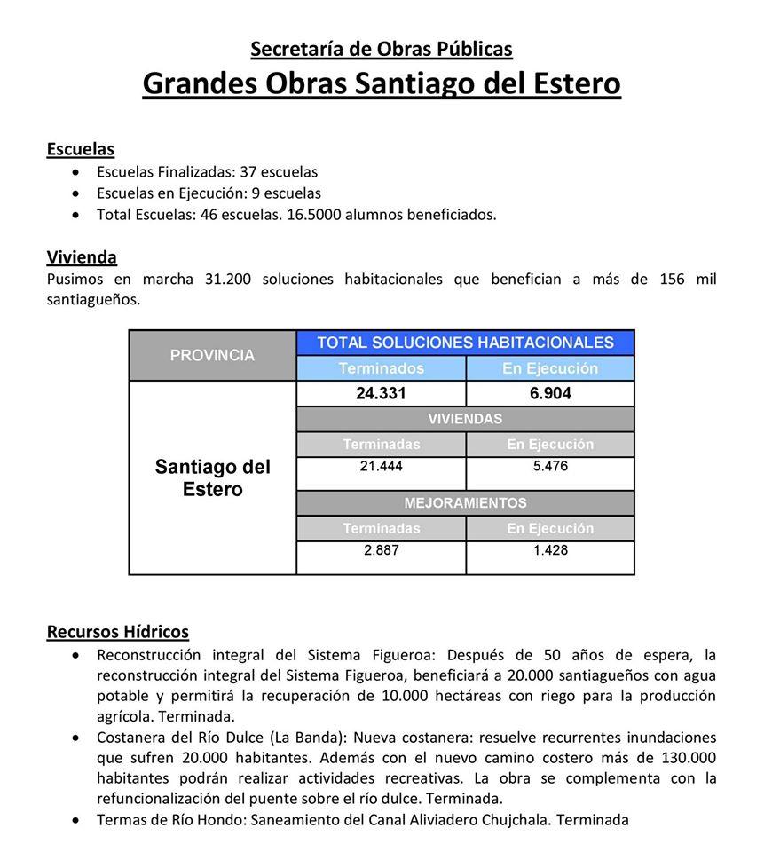Grandes obras en Santiago del Estero