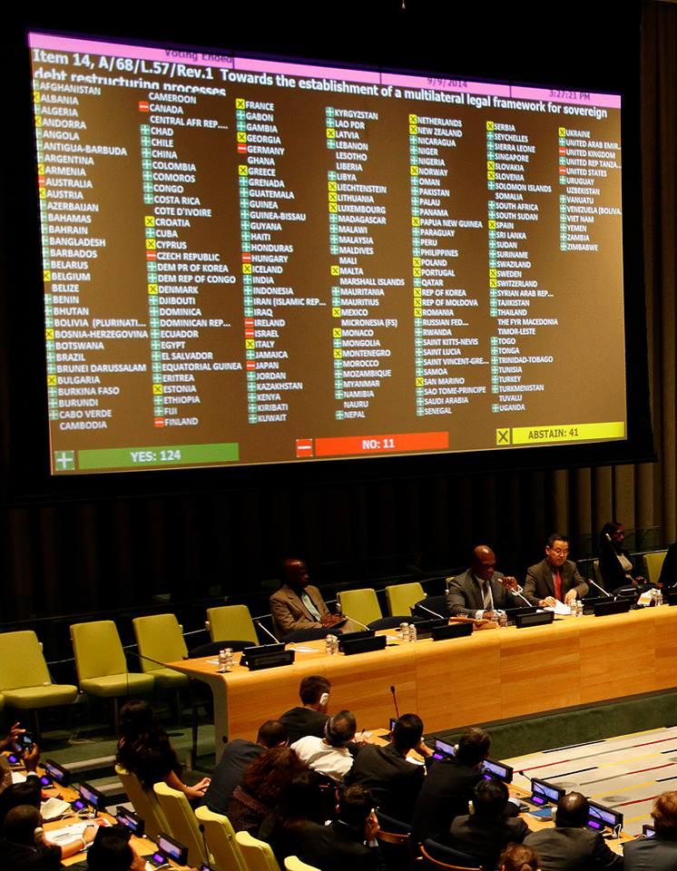 Con 124 votos a favor, la ONU se dispone a aprobar un marco regulador de procesos de reestructuración de deuda.