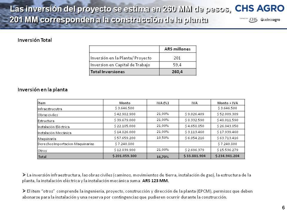 CHS Agro presenta su plan de inversiones por $ 260 millones. Construirán una planta de procesamiento de girasol confitero en Pehuajó.