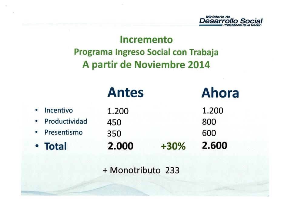 15.000 cooperativistas de Argentina Trabaja se capacitarán y construirán 500 salas de 4 años. El Estado invertirá $ 292.500.000.