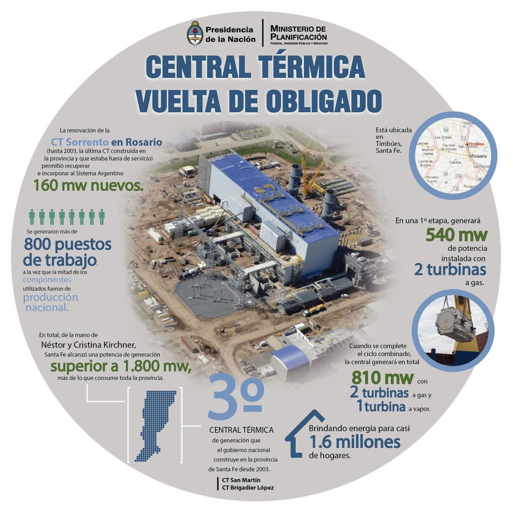 Central Térmica Vuelta de Obligado.