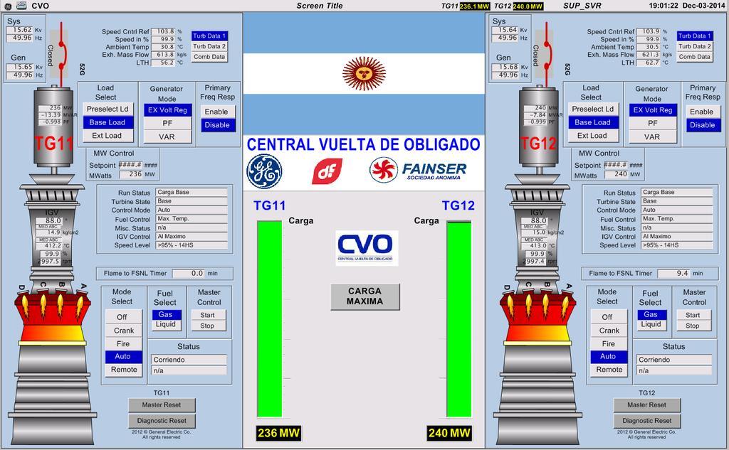 #PlanEnergéticoNacional La pantalla de la sala de control de CT Vuelta de Obligado muestra generación a carga máxima.
