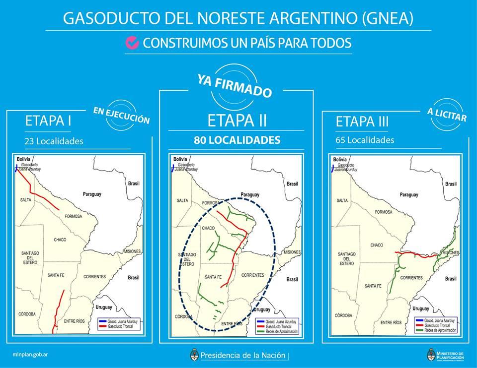 [INFO] El Gasoducto del Noreste Argentino #GNEA nacerá en el gasoducto Juana Azurduy y abastecerá a 168 localidades del NEA, contará con 4.144 kilómetros de gasoductos troncales y de aproximación, 8 Plantas Compresoras y 165 Plantas Reguladoras. Además de 15.000 kilómetros de redes domiciliarias a construir.