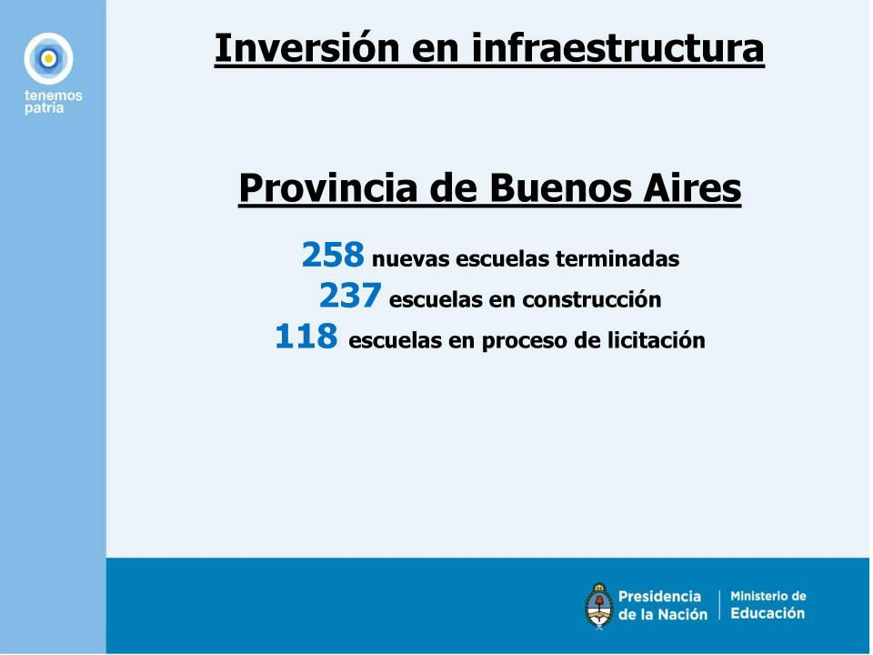 Inversión de Nación en escuelas en la Provincia de Buenos Aires.