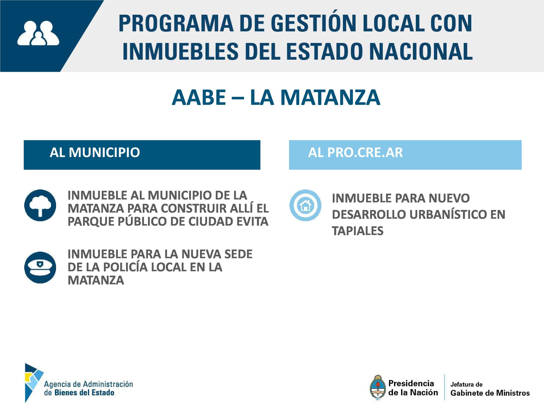Inmuebles del Estado Nacional en La Matanza.