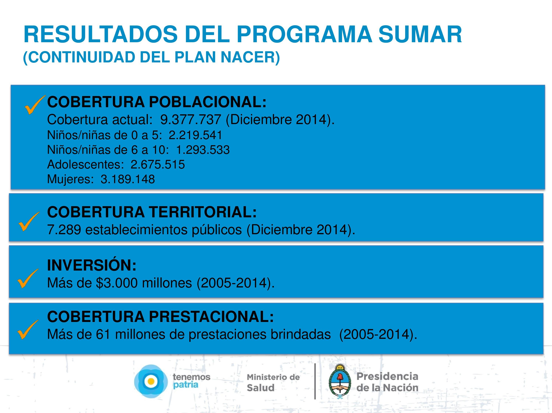Programa Sumar.