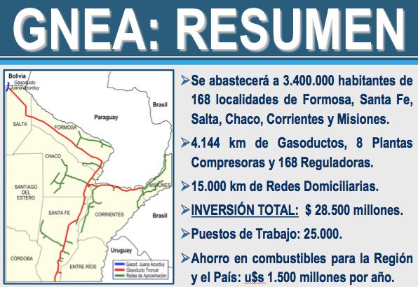 Gasoducto Chaco