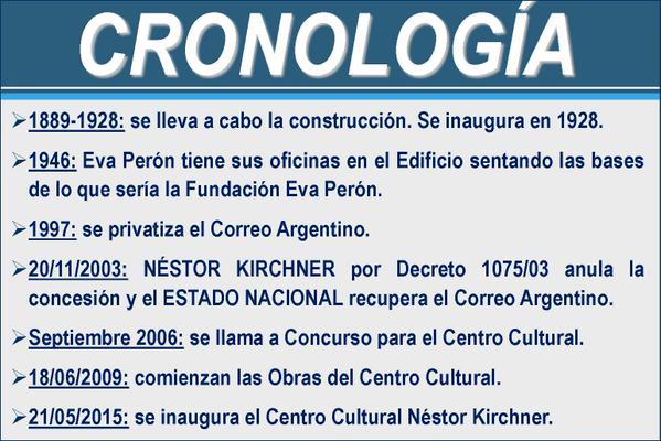 Centro Cultural Néstor Kirchner.