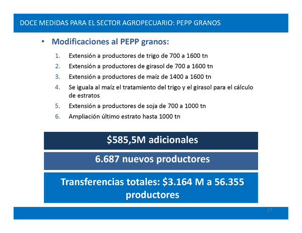 Programa de Estímulo al Pequeño Productor de Granos (PEPP).