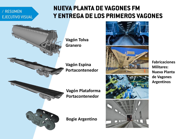 Nuevos Vagones Argentinos | Cristina Fernandez de Kirchner
