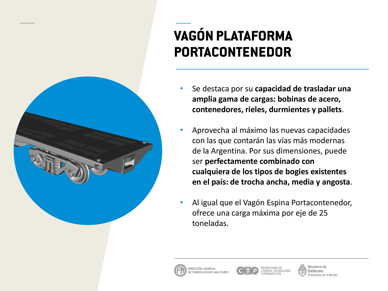 VC 4 - Presentación Vagones Argentinos-page-018