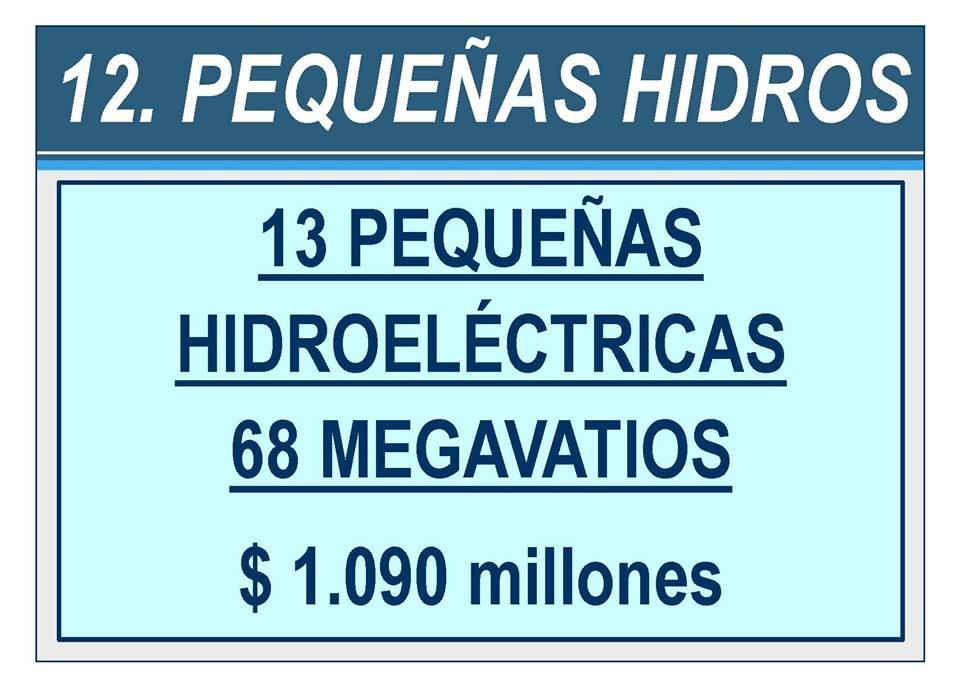Obras hídricas y de saneamiento 2003-2015