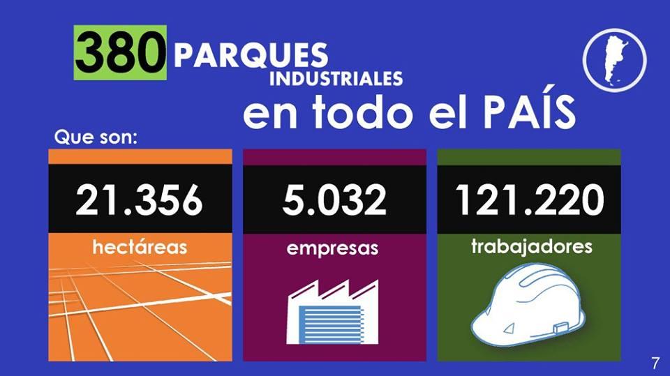 $24 millones para Parques Industriales.