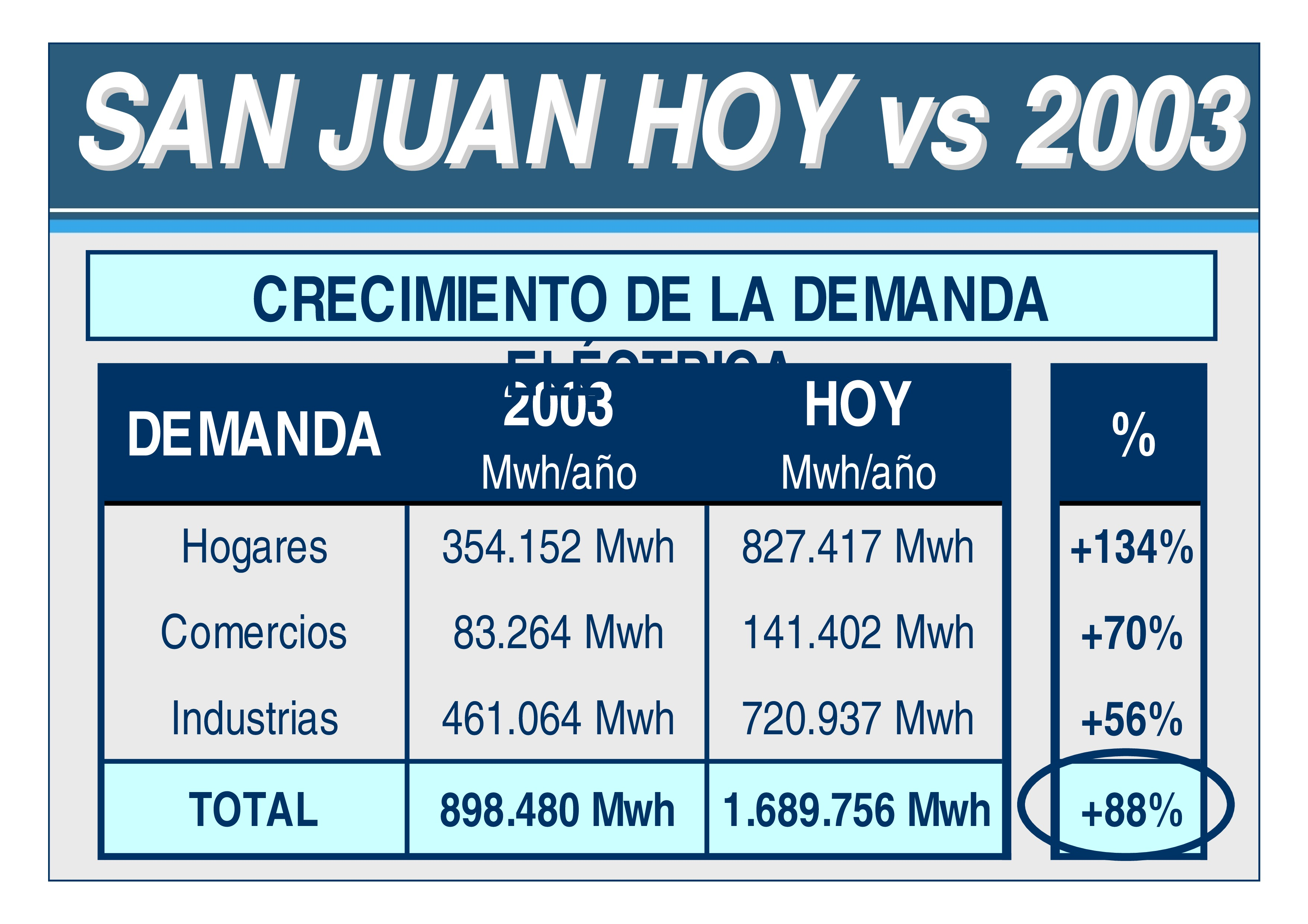 Complejo hidroeléctrico del Río San Juan