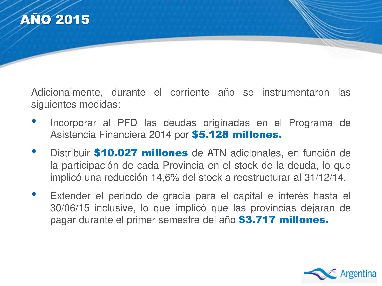 Firmamos convenios de desendeudamiento con provincias argentinas