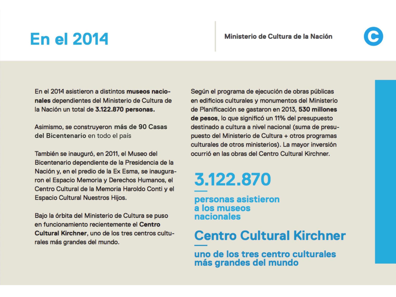 Infraestructura Cultural en Argentina.