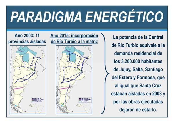 Paradigma Energético