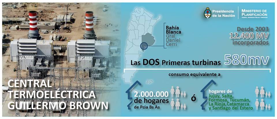 #CTGuillermoBrown. Esta obra fortalece suministro energético del sur Prov. de Bs As, costa Atlántica y resto del país