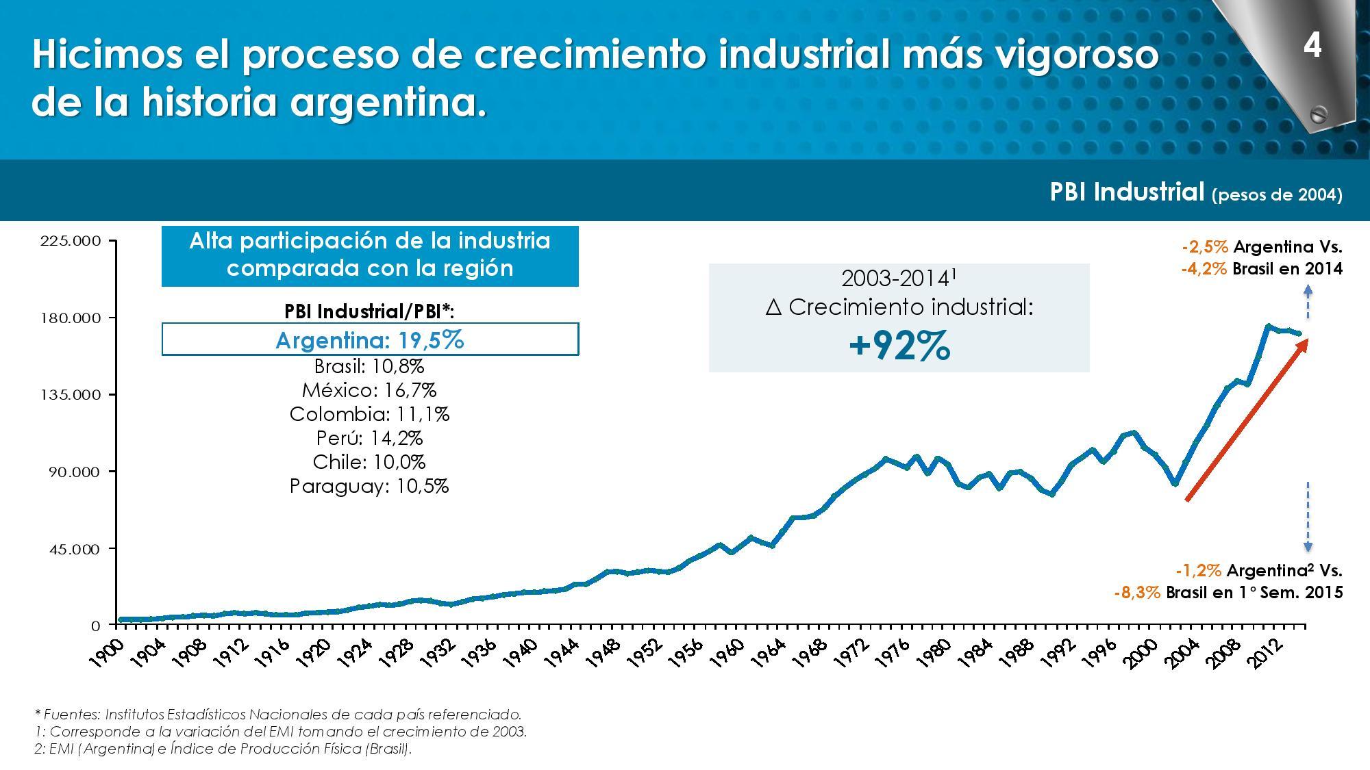 DG CFK Dia de la Industria v4-page-004