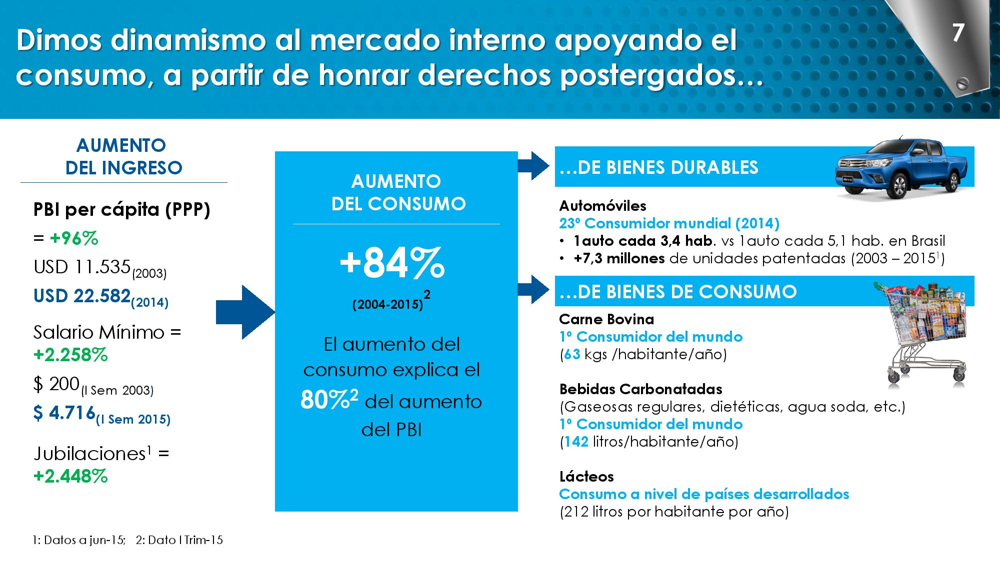 DG CFK Dia de la Industria v4-page-007