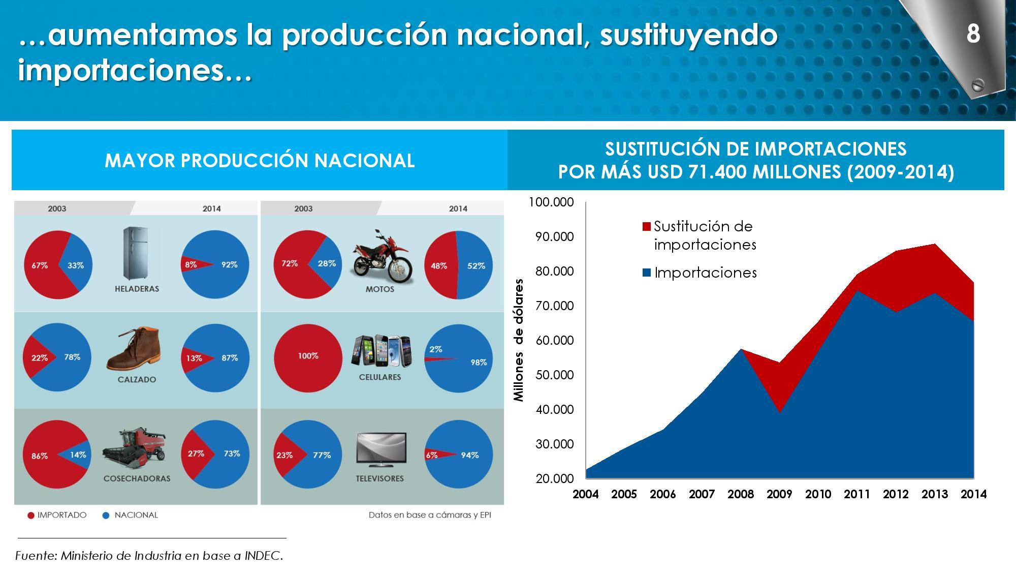 DG CFK Dia de la Industria v4-page-008