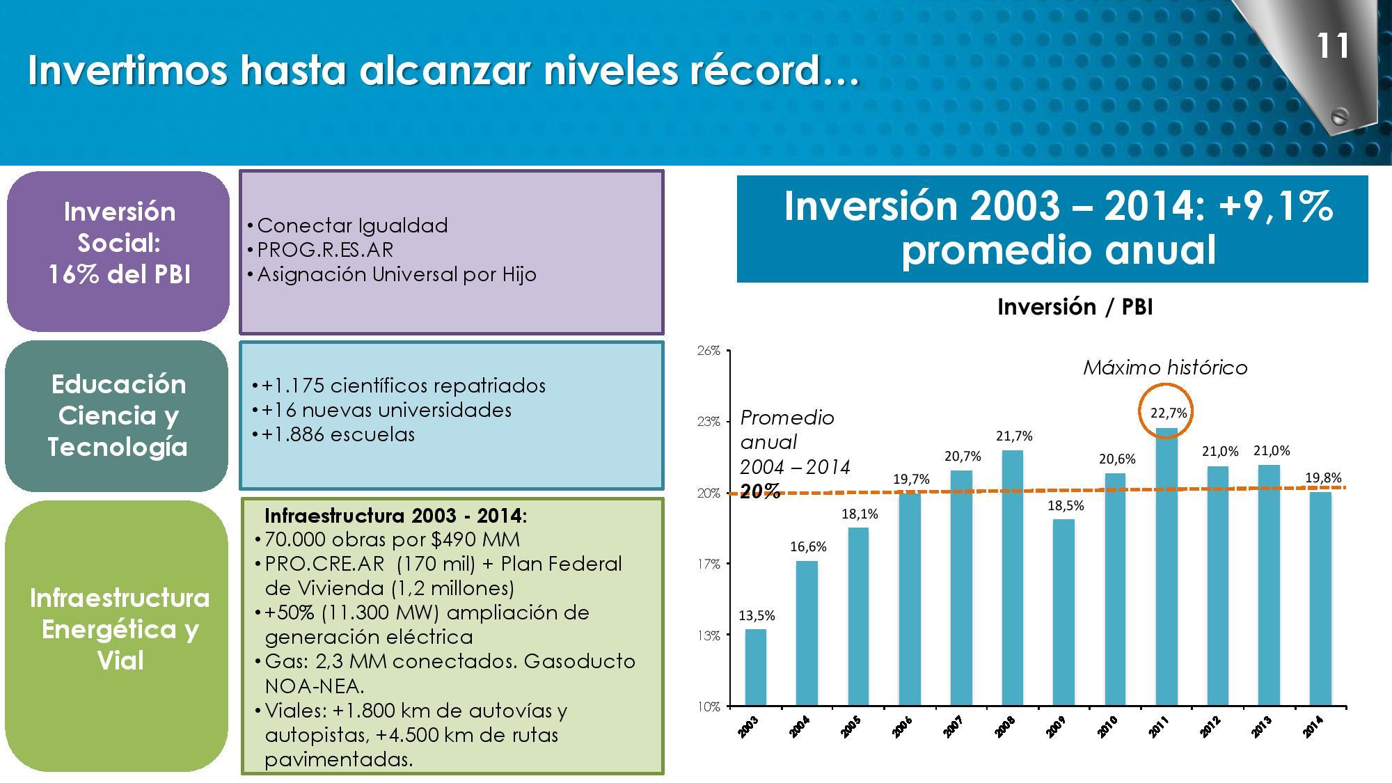 DG CFK Dia de la Industria v4-page-011