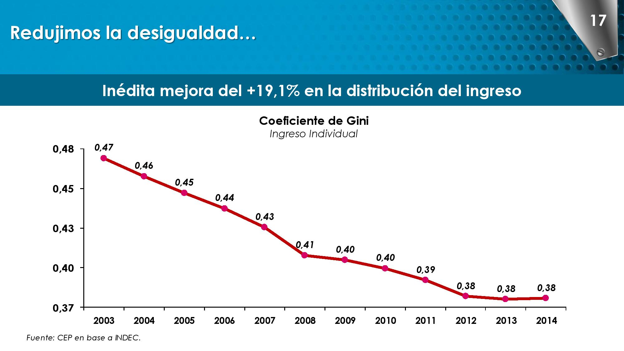 DG CFK Dia de la Industria v4-page-017