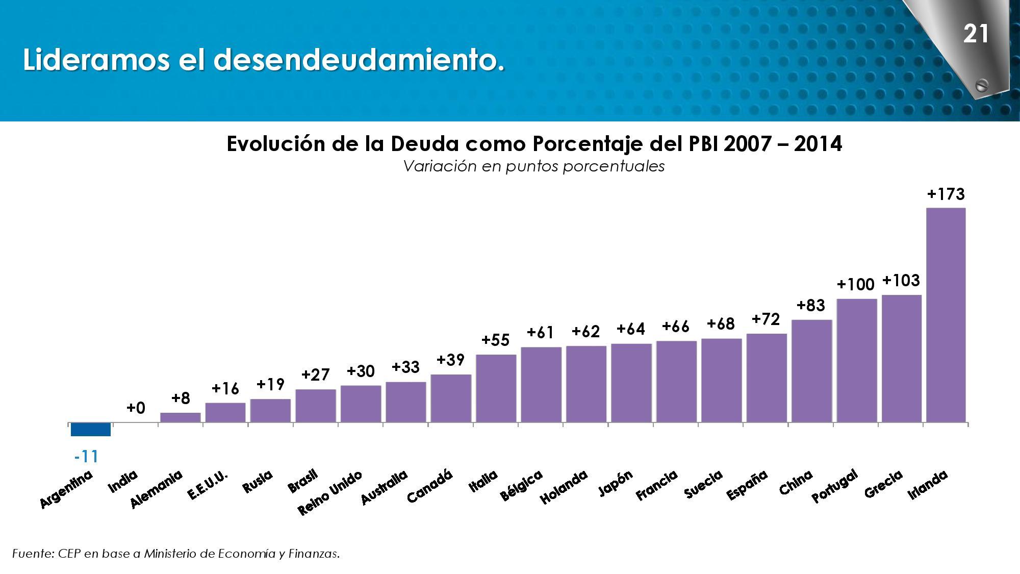 DG CFK Dia de la Industria v4-page-021