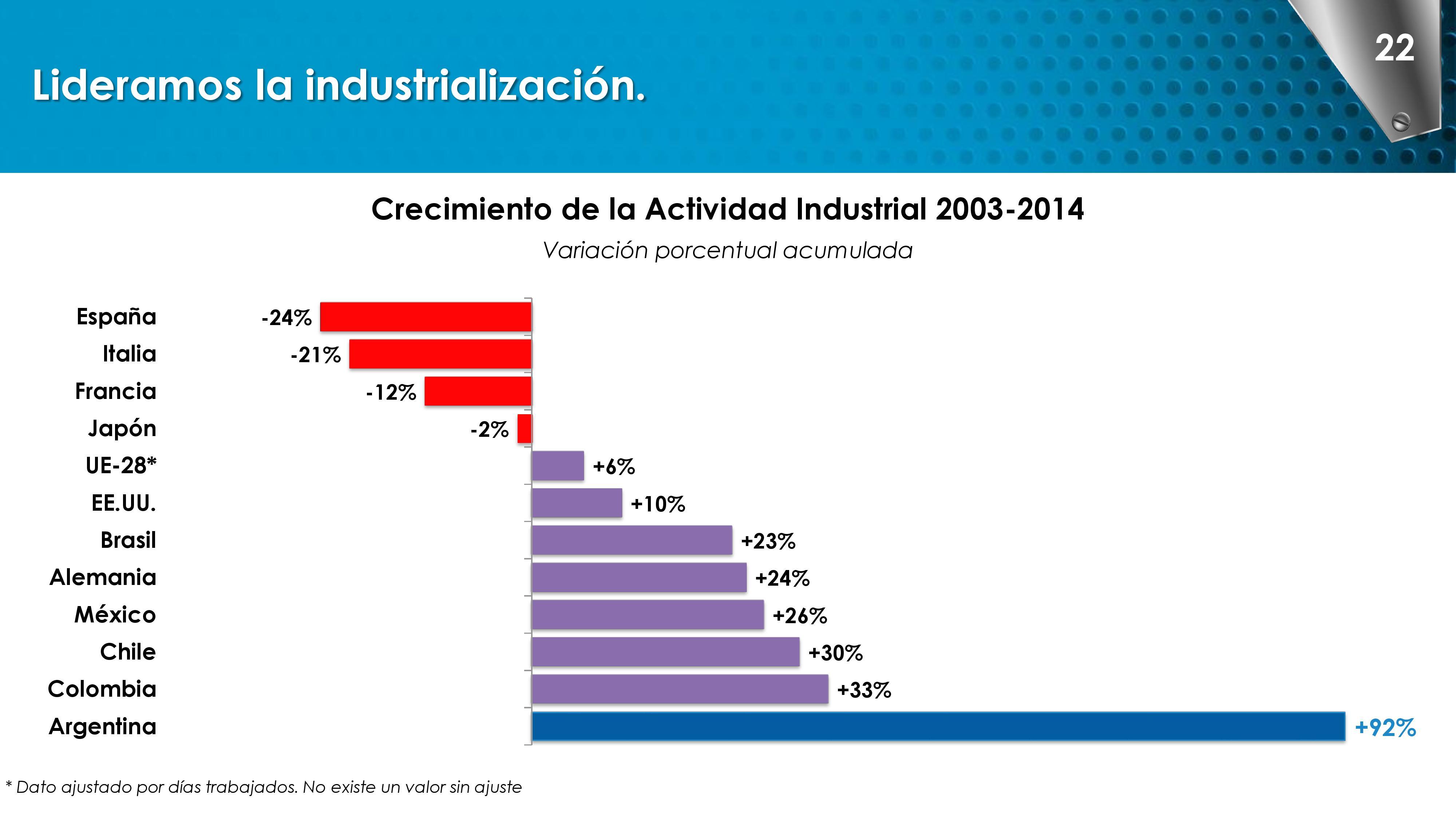 DG CFK Dia de la Industria v4-page-022