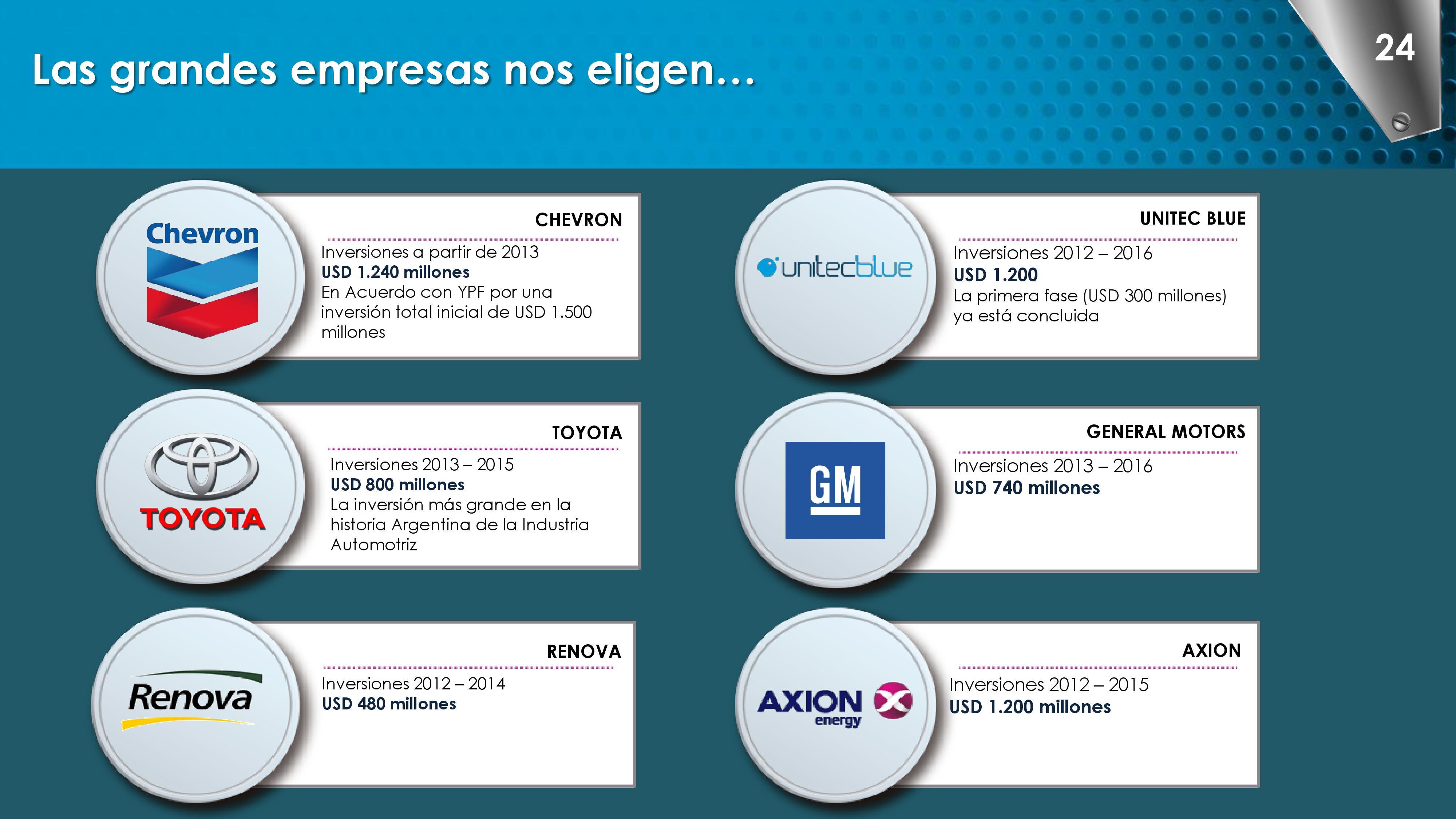 DG CFK Dia de la Industria v4-page-024