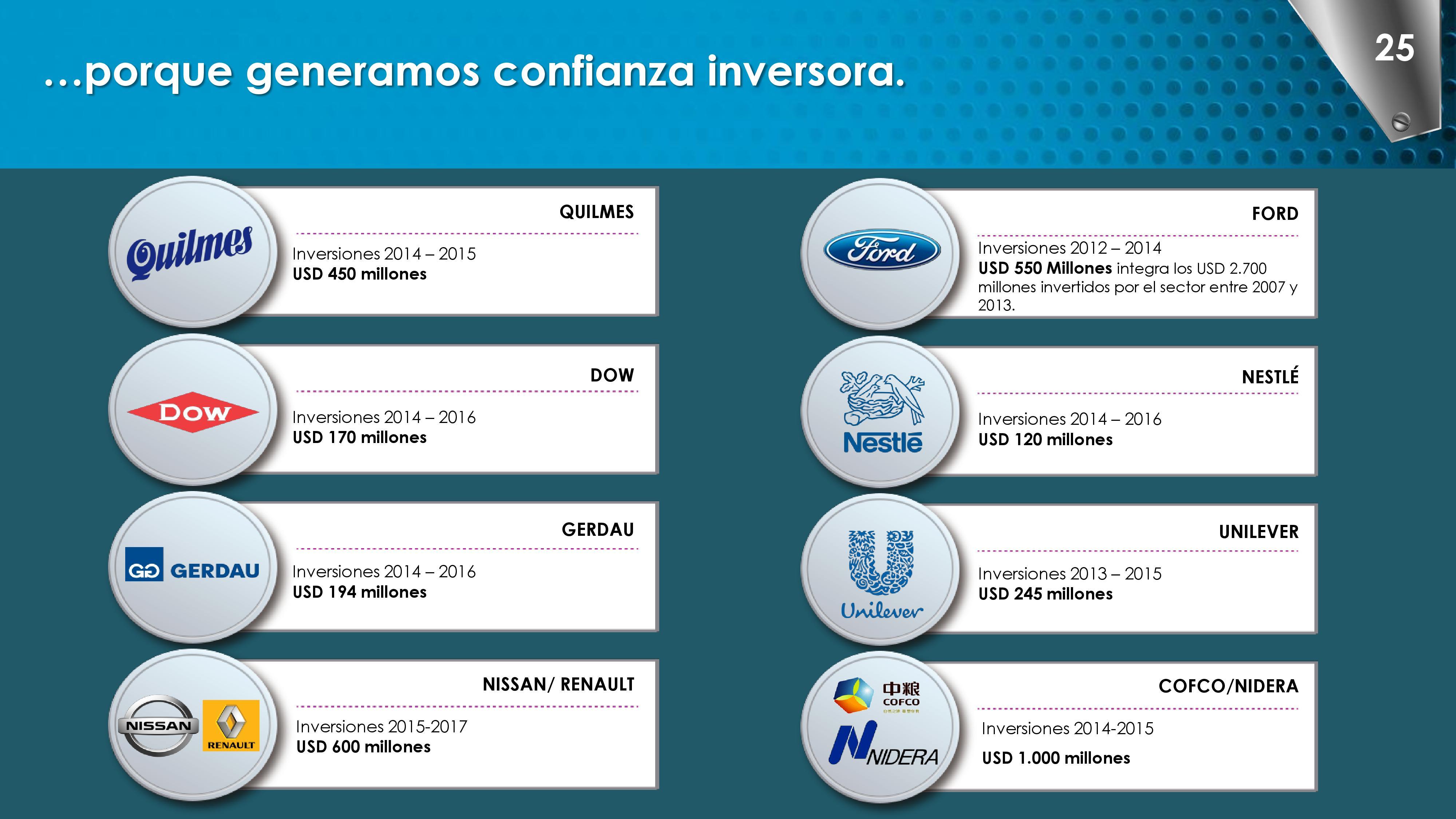 DG CFK Dia de la Industria v4-page-025