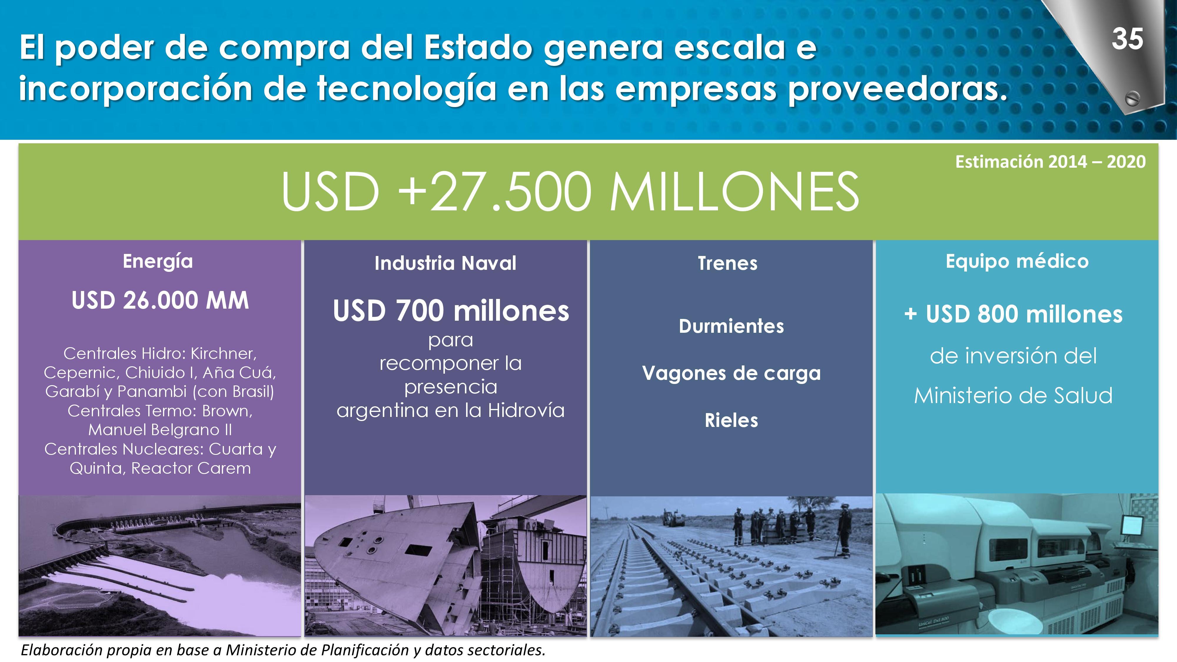 DG CFK Dia de la Industria v4-page-035