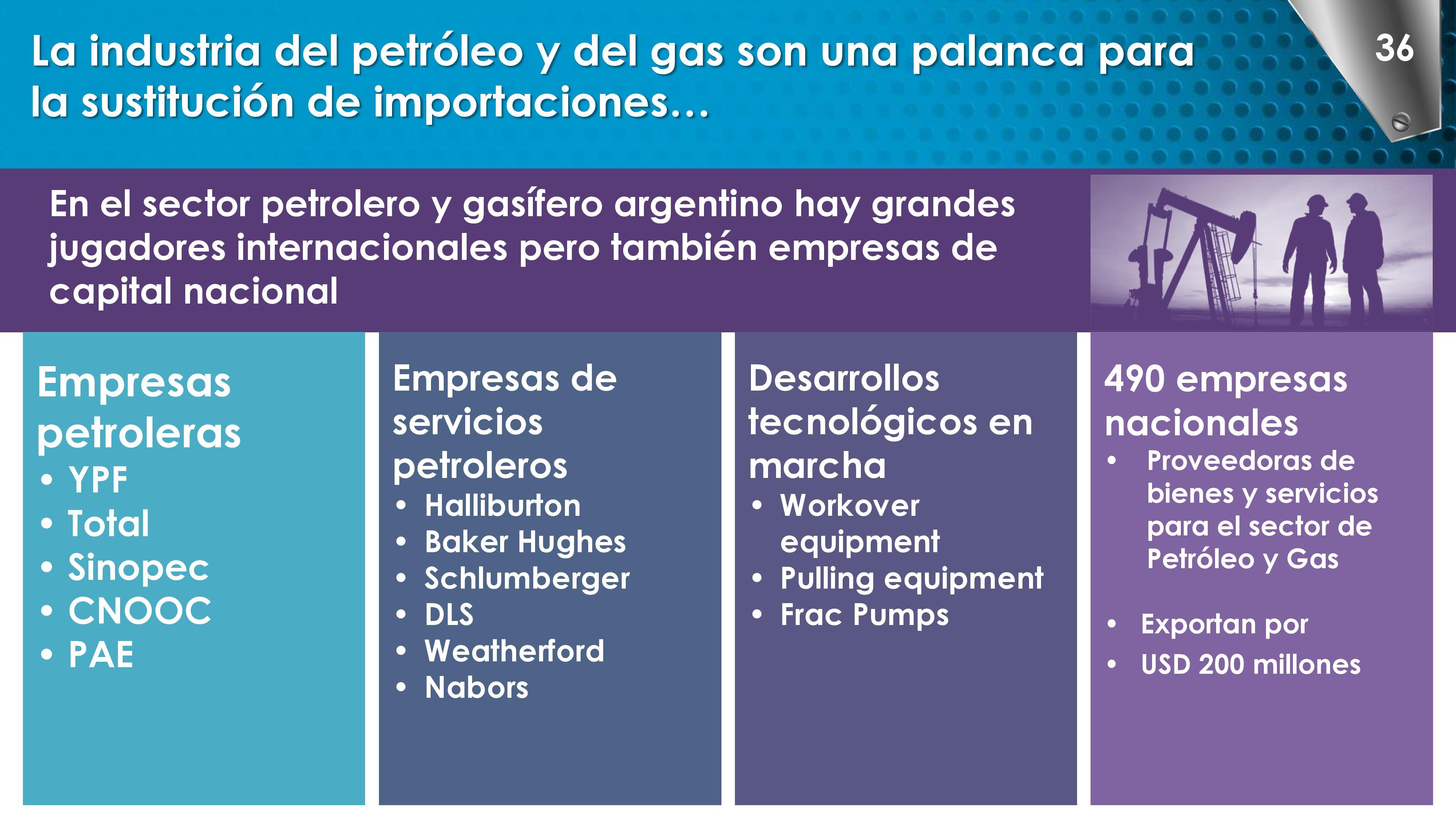 DG CFK Dia de la Industria v4-page-036
