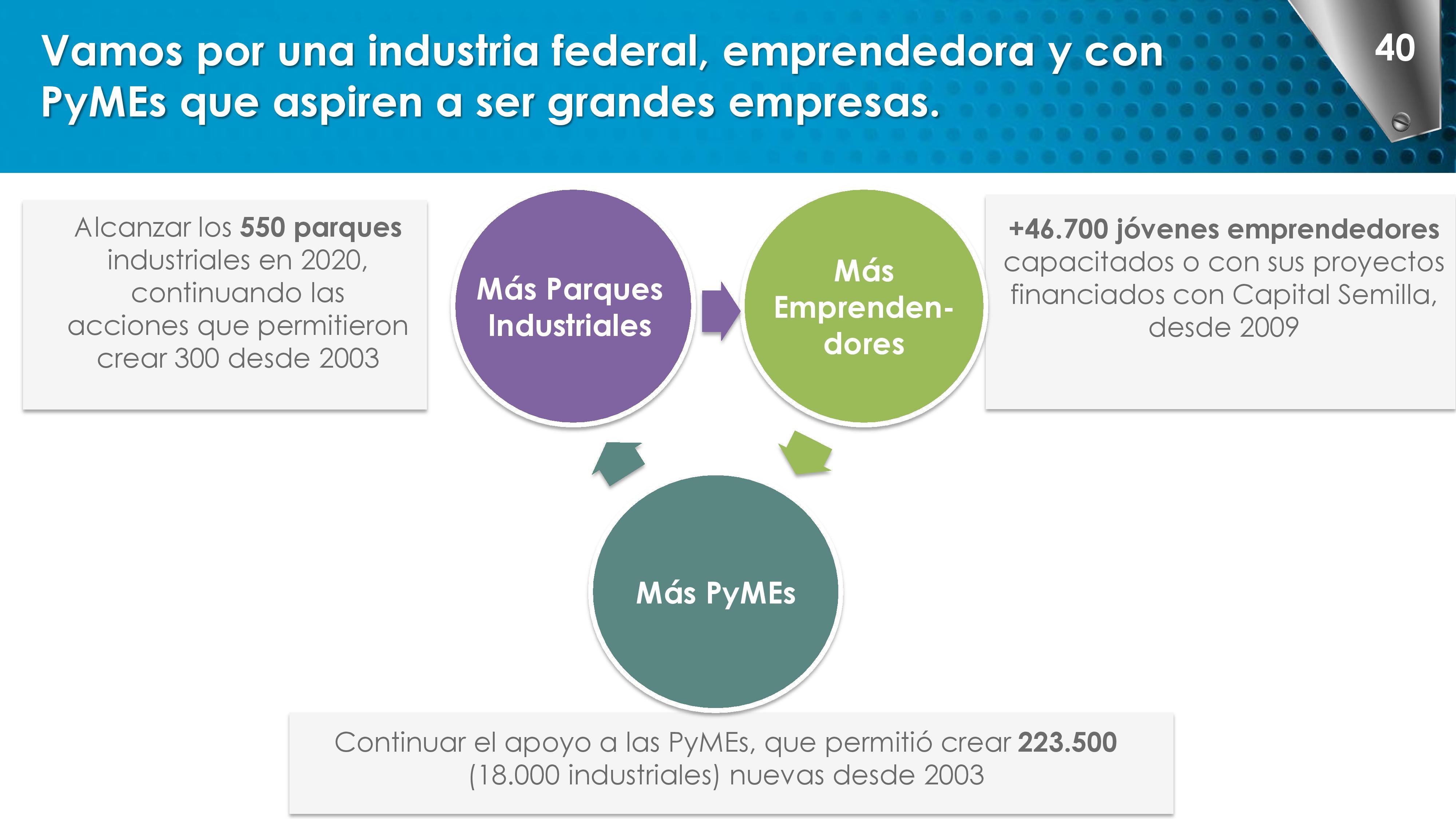 DG CFK Dia de la Industria v4-page-040