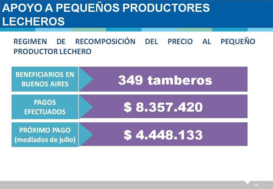 El Gobierno Nacional en la Provincia de Buenos Aires
