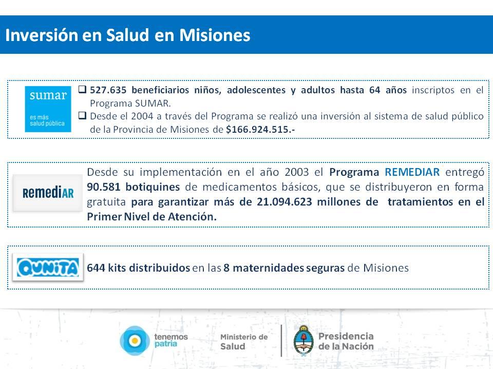 Inversión en Salud en la Provincia de Misiones