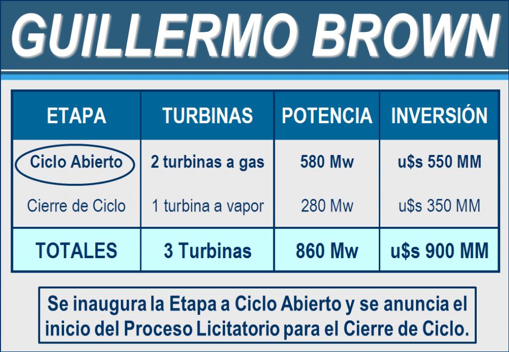 Inauguración Central Termoeléctrica Guillermo Brown-Slide5