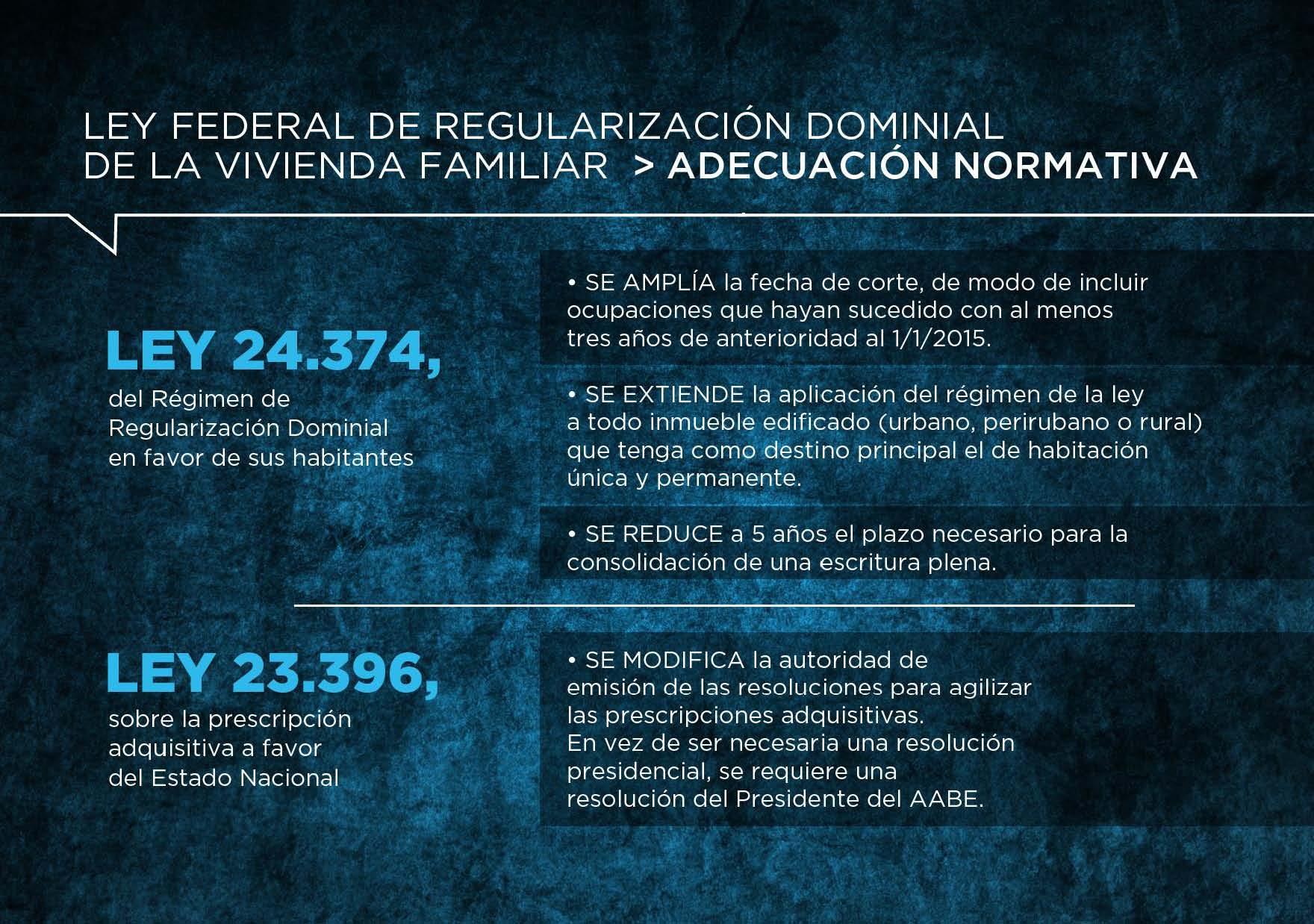 Presentamos el Plan Federal de Regularización Dominial de la Vivienda Familiar
