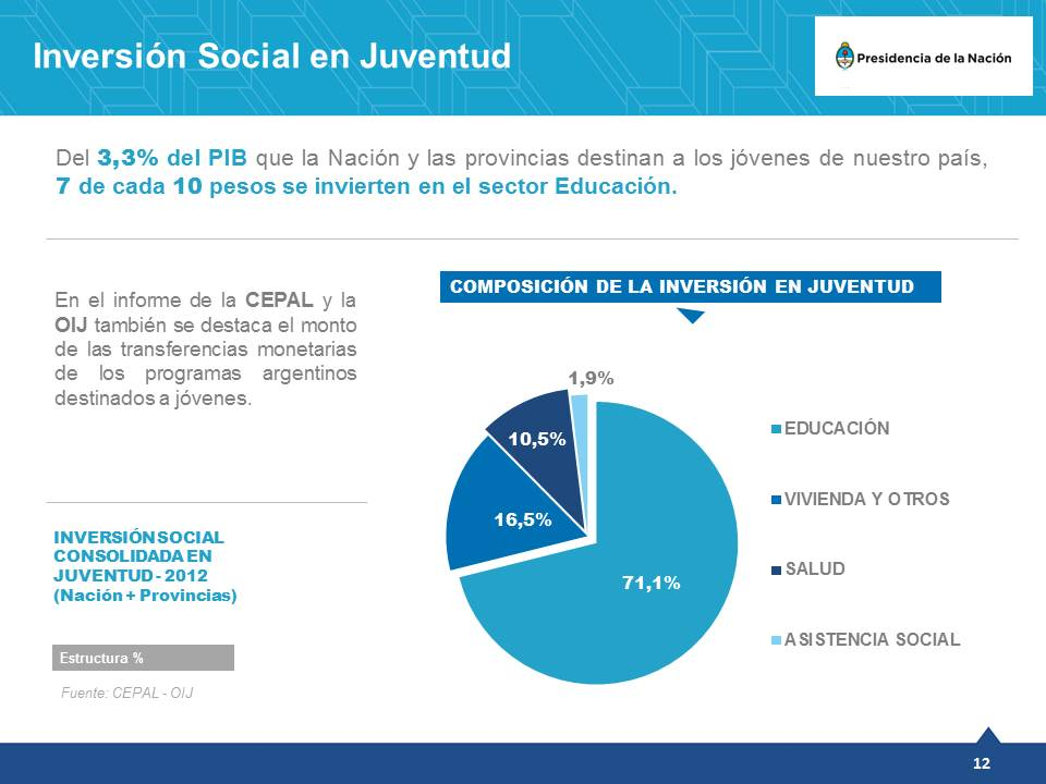 POWER POINT LEY JUVENTUD COMPLETO