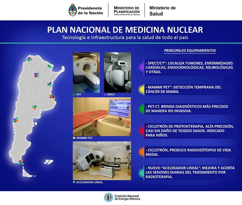 El Plan de #MedicinaNuclear utiliza el desarrollo nuclear para la prevención, control y tratamiento de enfermedades.