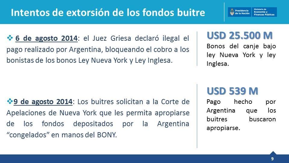 La Justicia de Bélgica obliga al BoNY a desbloquear los fondos de los Bonistas Europeos congelados por Griesa