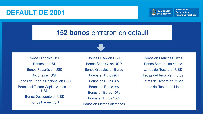 Hoy la Argentina ha cerrado el último capítulo del gran endeudamiento argentino #Boden2015